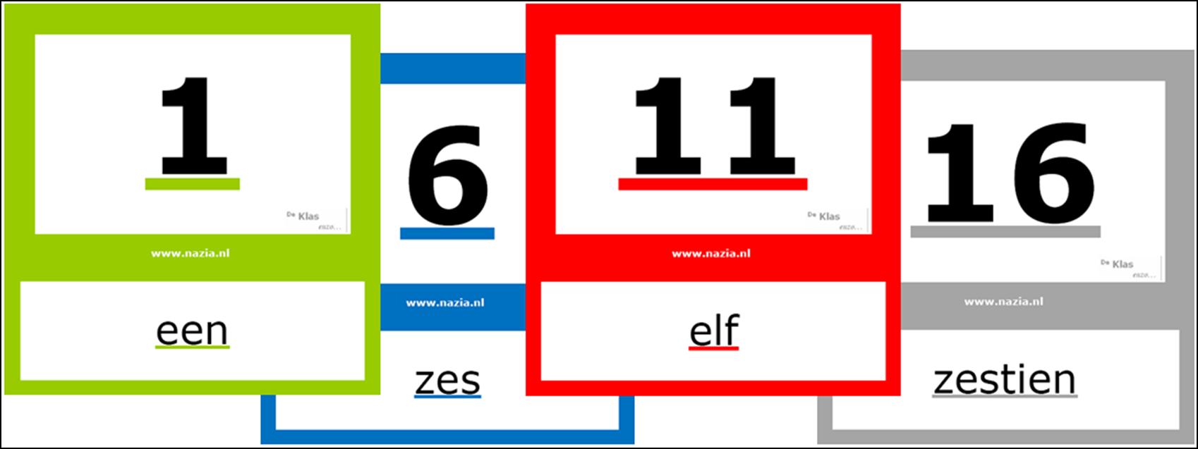 Cijferkaarten met tekst en 5-structuur