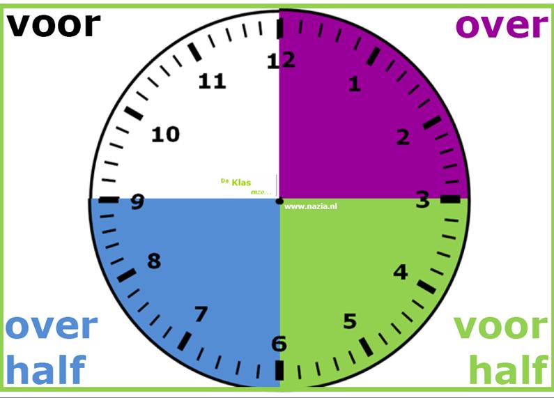 Bekend Klokkijken – analoge klok – www.nazia.nl – De klas enzo… JU79