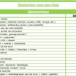 Checklist Opstarten van een klas