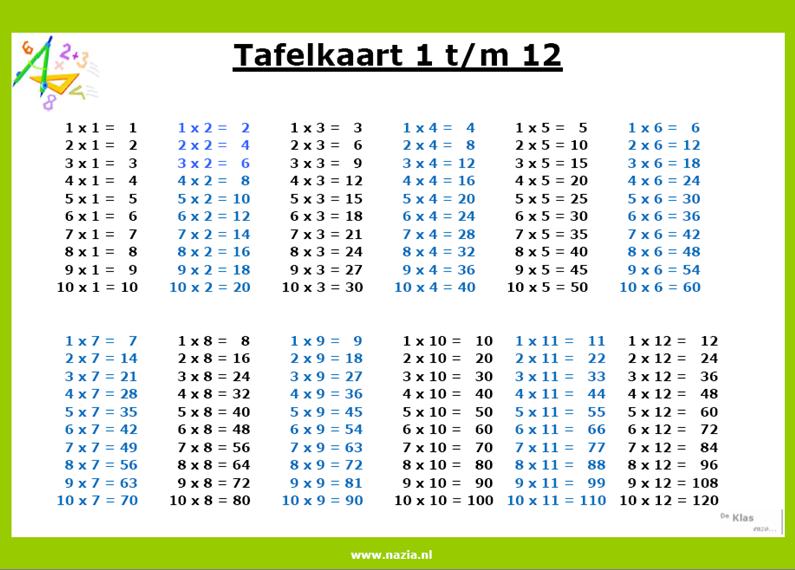 Tafelkaart 1 t/m 12